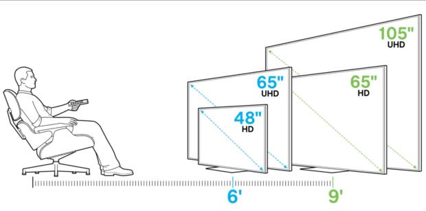 tv size chart